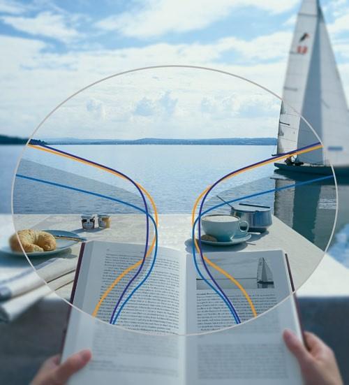 0b6f92c5bbee Прогрессивные очки - Полезная информация